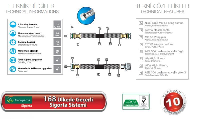 Flexible technical information